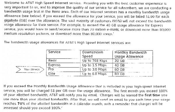 AT&T Broadband Usage Cap Alert (courtesy: GigaOM)