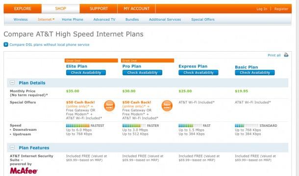 GigaOM captured AT&T.com's Broadband Service Offers... no caps here!