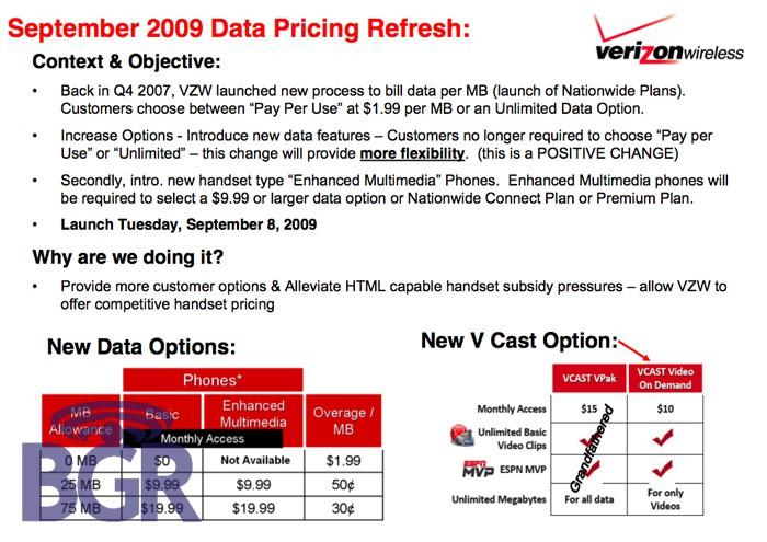 Verizon wireless business data plans