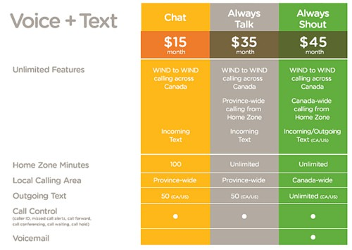 Wind Mobile's Voice & Text Plans