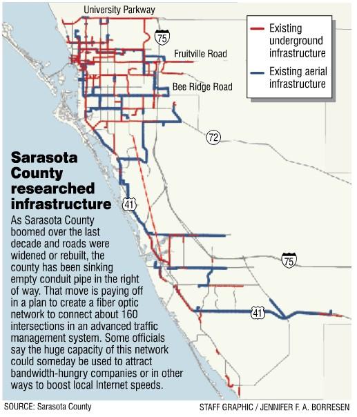 Map Of Sarasota Florida.Sarasota Florida Quietly Builds Fiber Network For Traffic Control