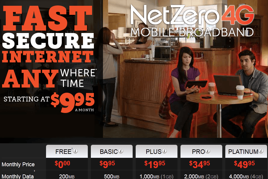 Netzero 39 s free wireless internet access comes with catches for Netzero ent