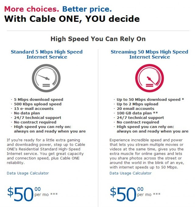 Cable One currently offers two levels of Internet service: an uncapped 5Mbps plan for $50 a month and a 50/2Mbps plan for $50 a month with a 50-100GB monthly usage cap, depending on the package bundle. Usage is measured between 8am-12 midnight. Users on the uncapped 5Mbps plan are subject to speed throttling if they exceed 3GB of usage per day.