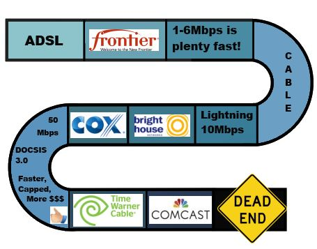 broadband dead end