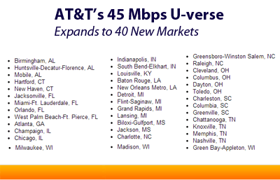 At Amp T Upgrades 40 Cities To 45 6mbps U Verse Broadband