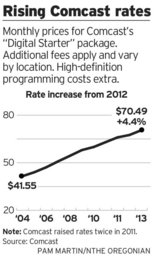 Comcast Rates (Image: The Oregonian)