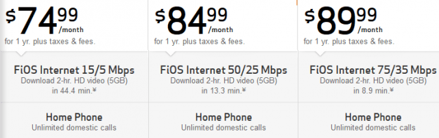 fios offers