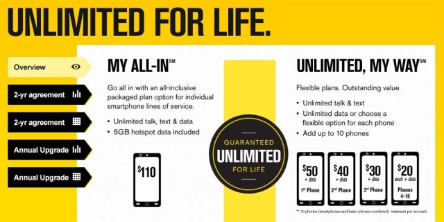unlimited for life