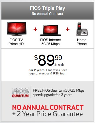 fios triple play