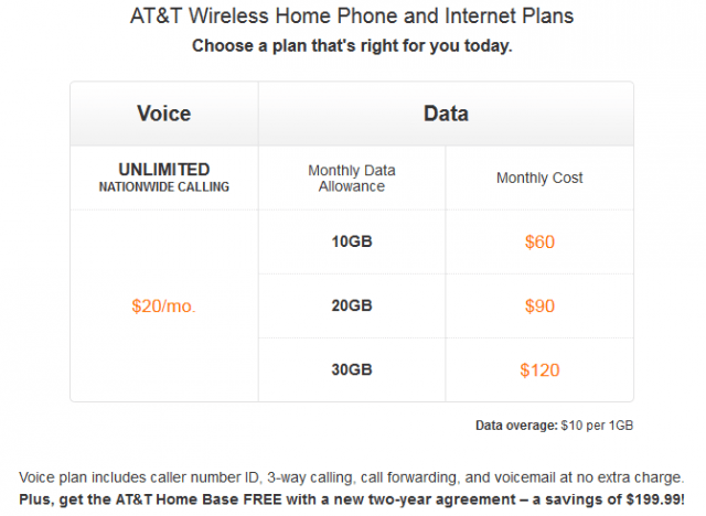 att wireless plan
