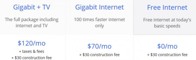 Google's service plans