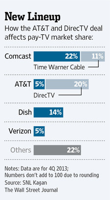 pay market share