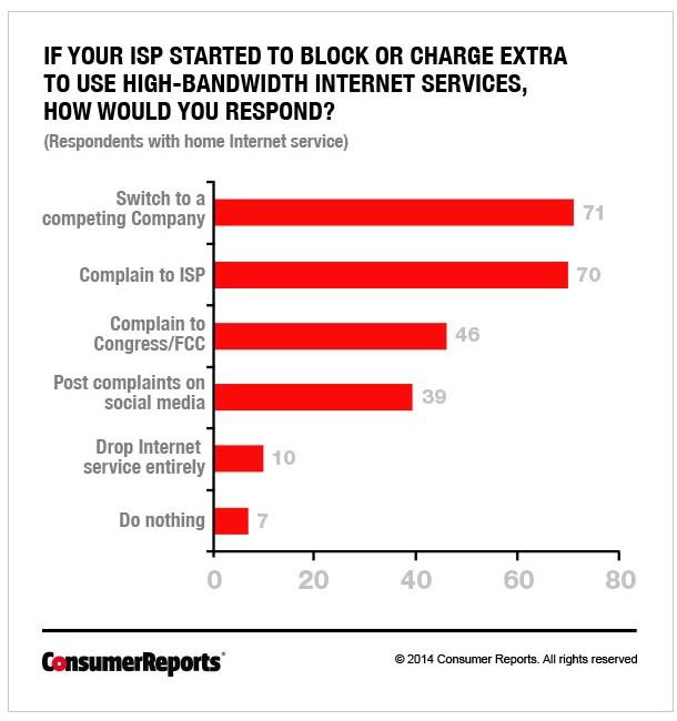 isp block