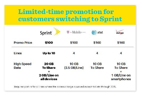 Limited-Offer-Switch-to-Sprint42