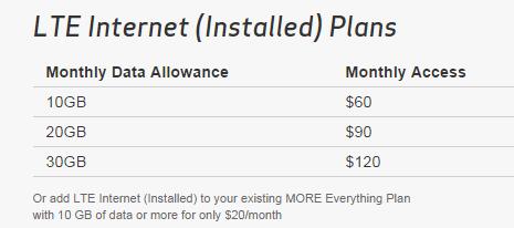 Rural America: Welcome to Verizon LTE Broadband - $120/Mo