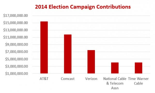 2014-contributions-from-net