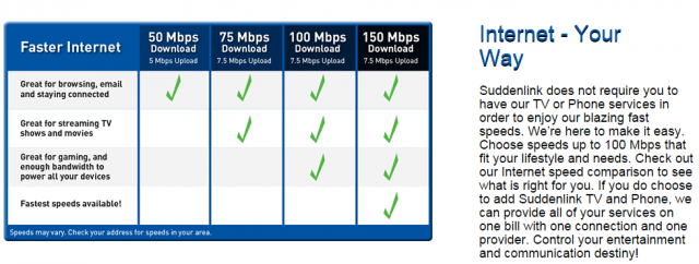 Suddenlink's sales website makes no reference to the company's broadband usage caps.