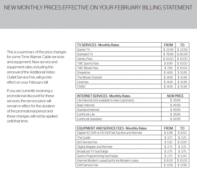 A typical rate hike notice in your monthly bill from Time Warner Cable. Exact prices vary by location.