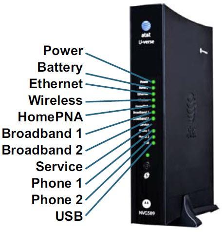 Motorola NVG589 gateway