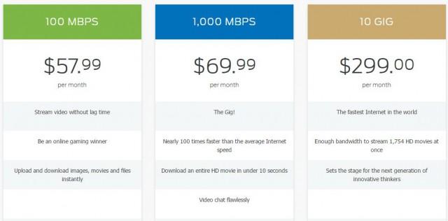 epb broadband prices