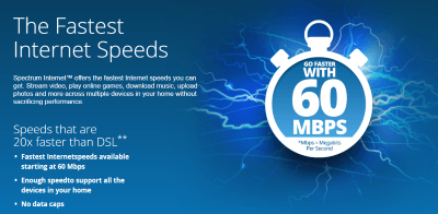 Charter only advertises 60Mbps internet access to most customers on its website.