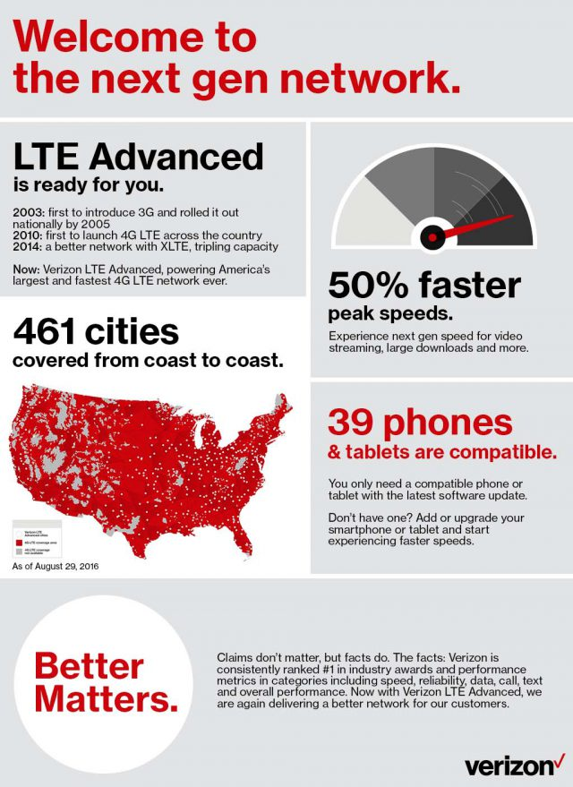 infographic-welcome-to-the-next-gen-network-2-HR