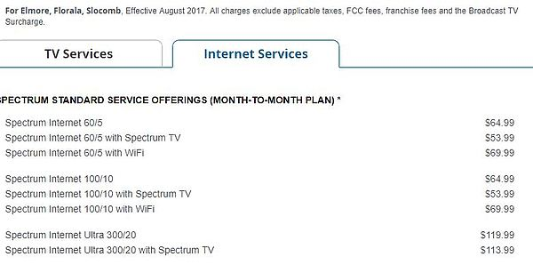 twc internet customer service